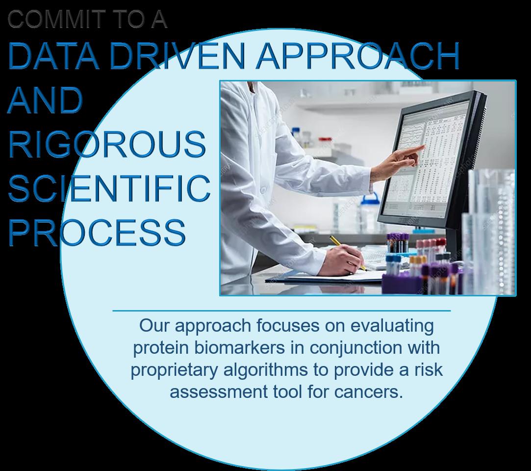 Data Driven Approach